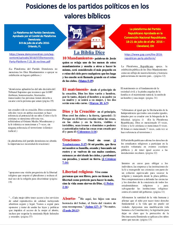 la religion pdf